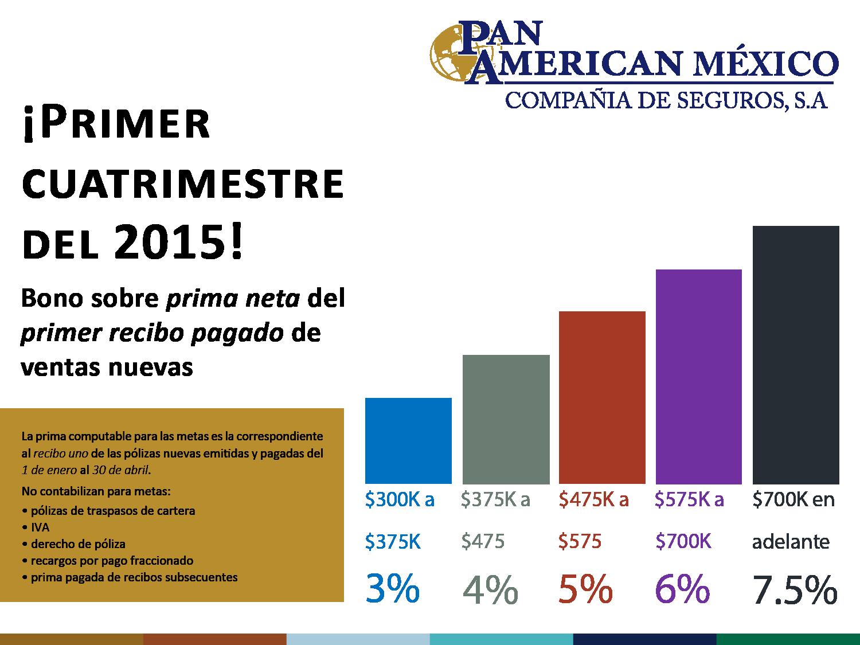 Participe por el bono de Pan-American México del primer cuatrimestre 2015
