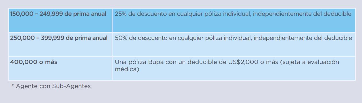 agenciaBUPA