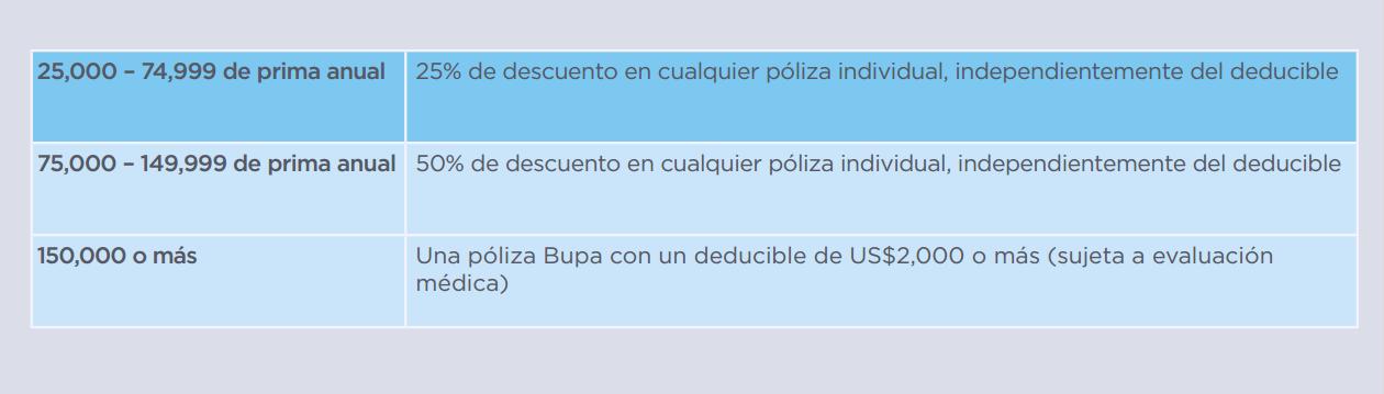 agenteBUPA