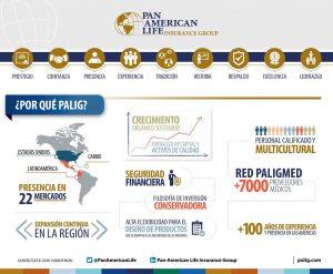 Ventajas Pan-American