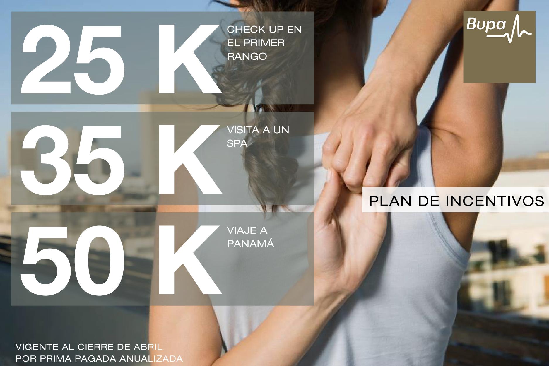 Incentivos de Bupa Global México al cierre de abril 2015