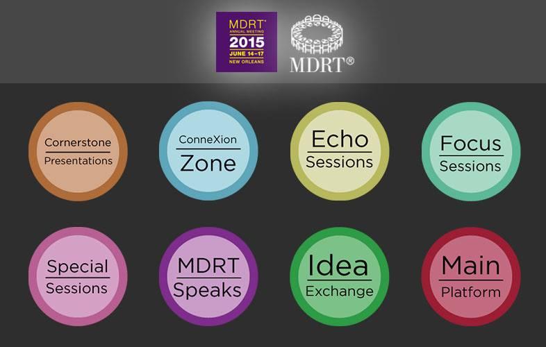 Sesiones disponibles en la emisión MDRT 2015