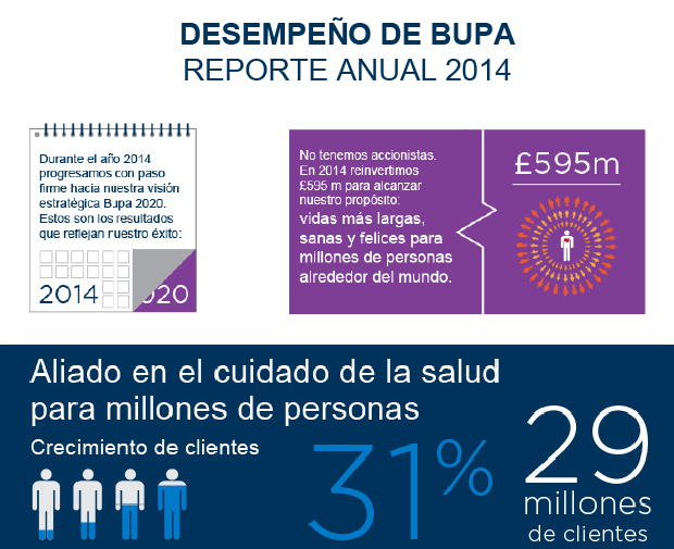 bupaRep1